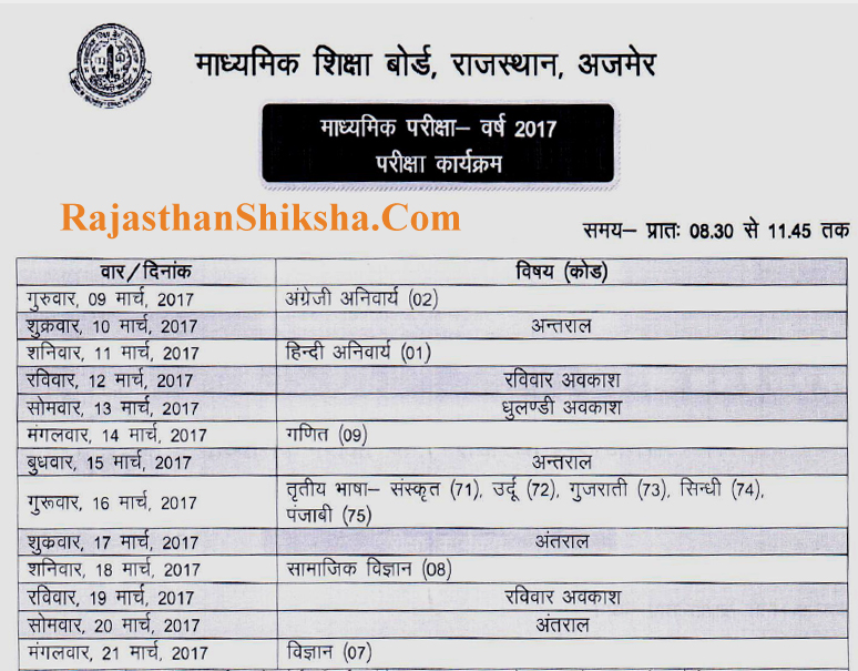 secondery exam 2017 rajasthan board of secondery education 10th